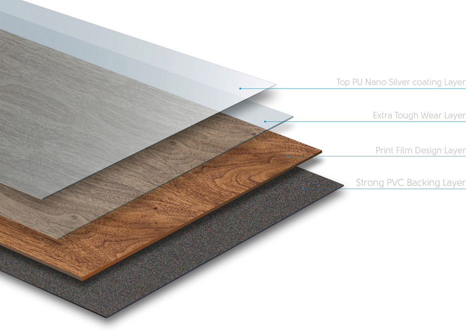 Vinyl Flooring with Nano Silver Coating, Tough Wear Layers and Strong PVC Layers
